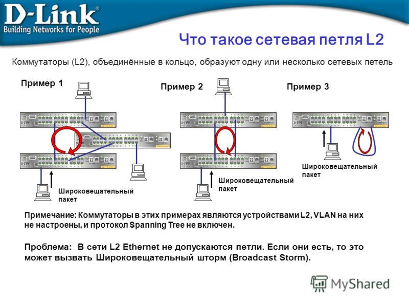 Что такое сетевая петля L2 Коммутаторы (L2), объединённые в кольцо, образуют одну или несколько сетевых петель Пример 1 Пример 2Пример 3 Широковещательный пакет Примечание: Коммутаторы в этих примерах являются устройствами L2, VLAN на них не настроен