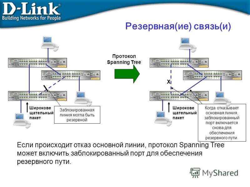 Если происходит отказ основной линии, протокол Spanning Tree может включить заблокированный порт для обеспечения резервного пути. Широкове щательный пакет Протокол Spanning Tree Заблокированная линия могла быть резервной Резервная(ие) связь(и) Широко