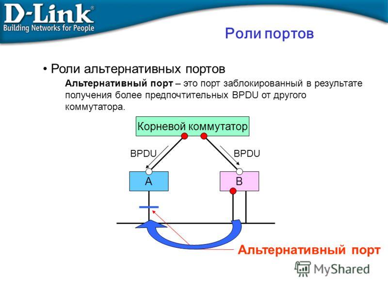 Роли альтернативных портов Альтернативный порт – это порт заблокированный в результате получения более предпочтительных BPDU от другого коммутатора. Корневой коммутатор AB BPDU Альтернативный порт Роли портов