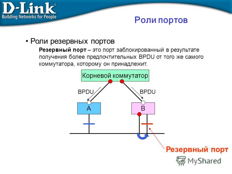 Роли резервных портов Резервный порт – это порт заблокированный в результате получения более предпочтительных BPDU от того же самого коммутатора, которому он принадлежит. Корневой коммутатор AB BPDU Резервный порт Роли портов