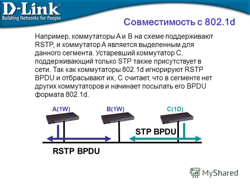 Совместимость с 802.1d A(1W)B(1W)C(1D) RSTP BPDU STP BPDU Например, коммутаторы A и B на схеме поддерживают RSTP, и коммутатор A является выделенным для данного сегмента. Устаревший коммутатор C, поддерживающий только STP также присутствует в сети. Т
