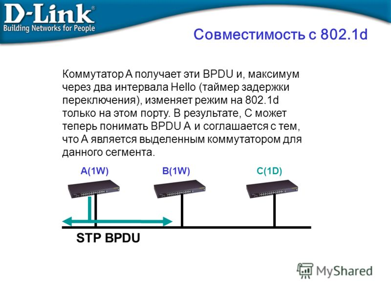 A(1W)B(1W)C(1D) STP BPDU Коммутатор A получает эти BPDU и, максимум через два интервала Hello (таймер задержки переключения), изменяет режим на 802.1d только на этом порту. В результате, C может теперь понимать BPDU А и соглашается с тем, что A являе