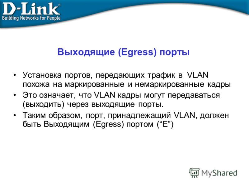 Выходящие (Egress) порты Установка портов, передающих трафик в VLAN похожа на маркированные и немаркированные кадры Это означает, что VLAN кадры могут передаваться (выходить) через выходящие порты. Таким образом, порт, принадлежащий VLAN, должен быть
