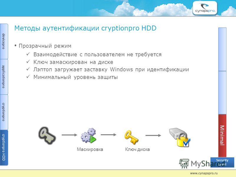 Методы аутентификации сryptionрro HDD Прозрачный режим Взаимодействие с пользователем не требуется Ключ замаскирован на диске Лэптоп загружает заставку Windows при идентификации Минимальный уровень защиты devicepro applicationpro cryptionpro cryption