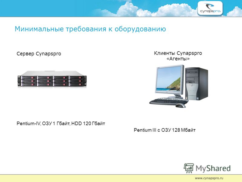 Минимальные требования к оборудованию Сервер Cynapspro Pentium-IV, ОЗУ 1 Гбайт, HDD 120 Гбайт Клиенты Cynapspro «Агенты» Pentium III c ОЗУ 128 Мбайт