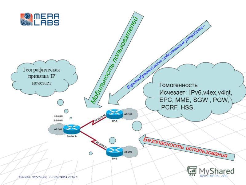 ©2010 MERA LABS Москва, Ватутинки, 7-8 сентября 2010 г. Взрывообразный рост подключенных устройств – Географическая привязка IP исчезает Гомогенность Исчезает: IPv6,v4ex,v4int, ЕРС, MME, SGW, PGW, PCRF, HSS, Мобильность пользователей Безопасность исп