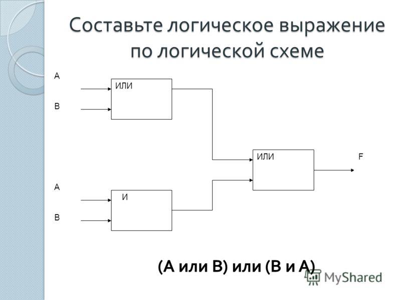 Составьте логическое выражение по логической схеме А ИЛИ И В А В F ( А или В ) или ( В и А )