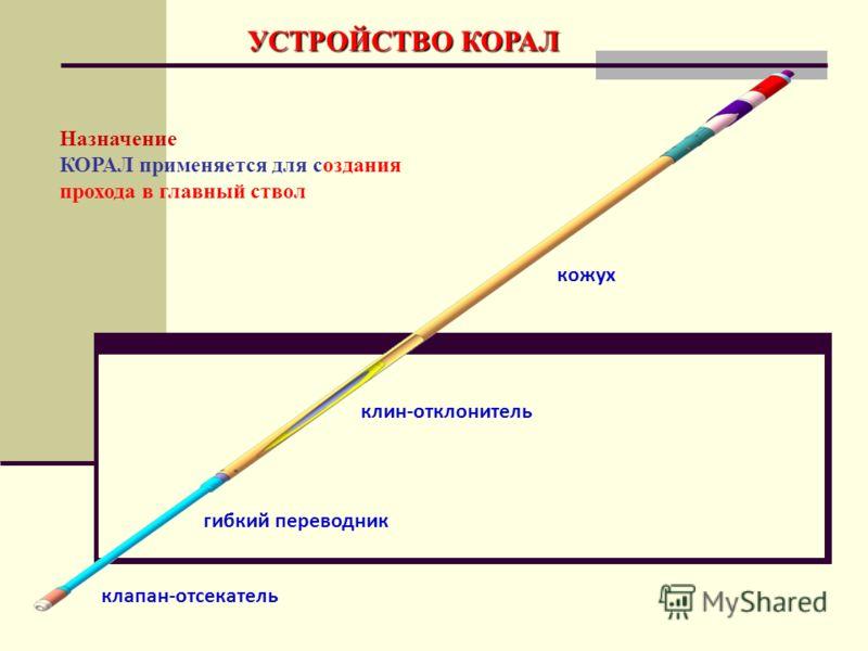 УСТРОЙСТВО КОРАЛ Назначение КОРАЛ применяется для создания прохода в главный ствол кожух клин-отклонитель гибкий переводник клапан-отсекатель