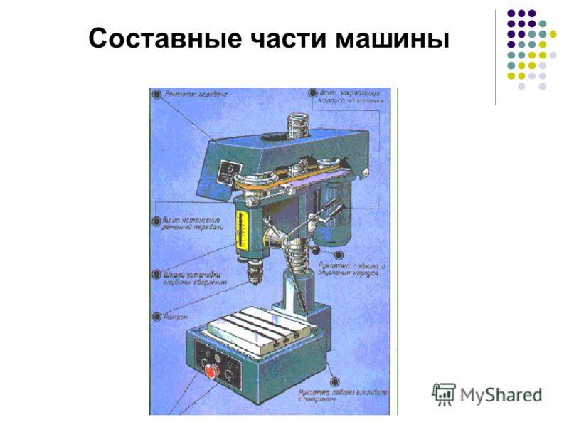 Технологические машины Назовите технологические машины, которые вы знаете. Что в них общего ?