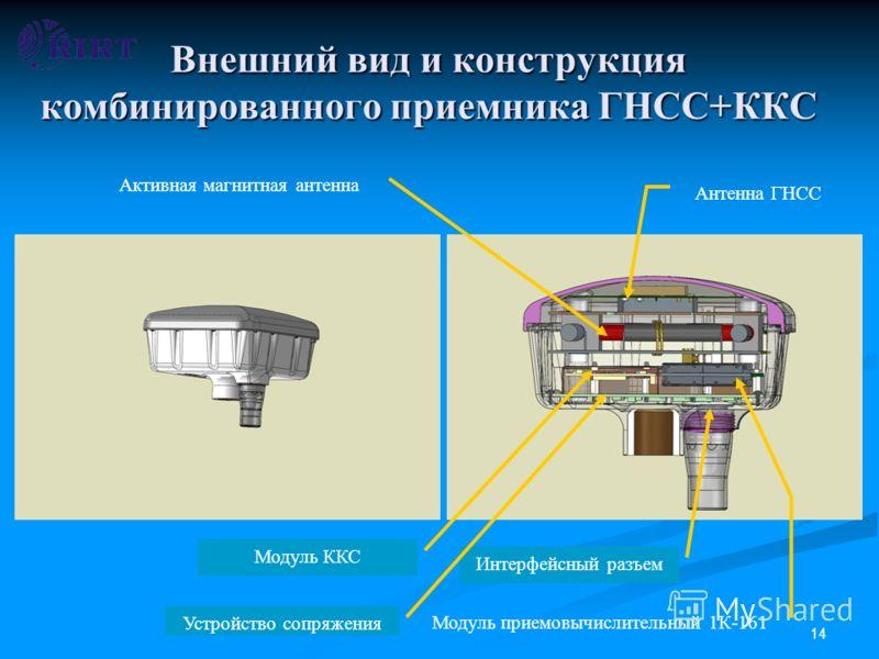 14 Внешний вид и конструкция комбинированного приемника ГНСС+ККС Активная магнитная антенна Антенна ГНСС Интерфейсный разъем Модуль ККС Модуль приемовычислительный 1К-161 Устройство сопряжения