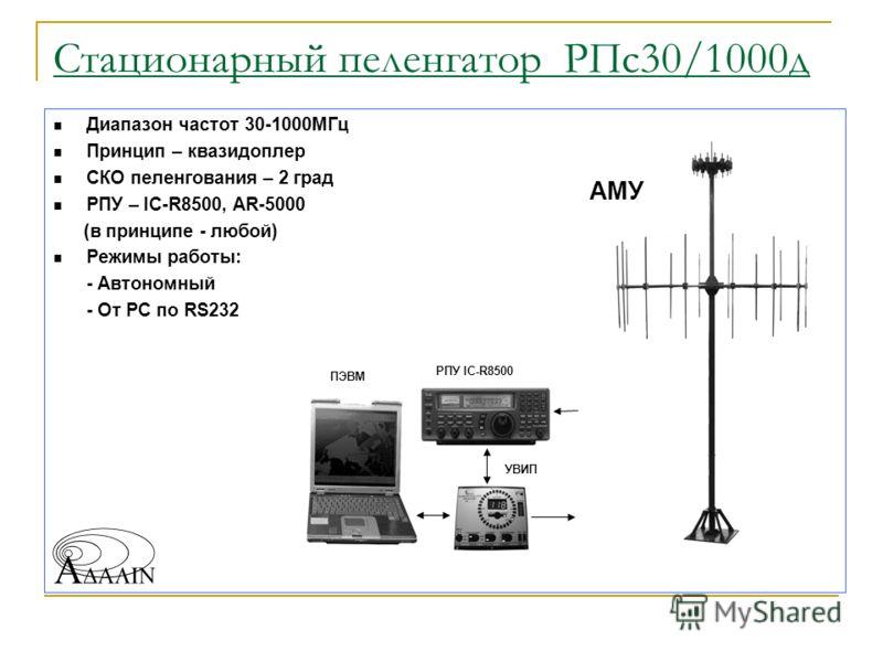 Стационарный пеленгатор РПс30/1000д Диапазон частот 30-1000МГц Принцип – квазидоплер СКО пеленгования – 2 град РПУ – IC-R8500, AR-5000 (в принципе - любой) Режимы работы: - Автономный - От РС по RS232 ПЭВМ РПУ IC-R8500 УВИП АМУ