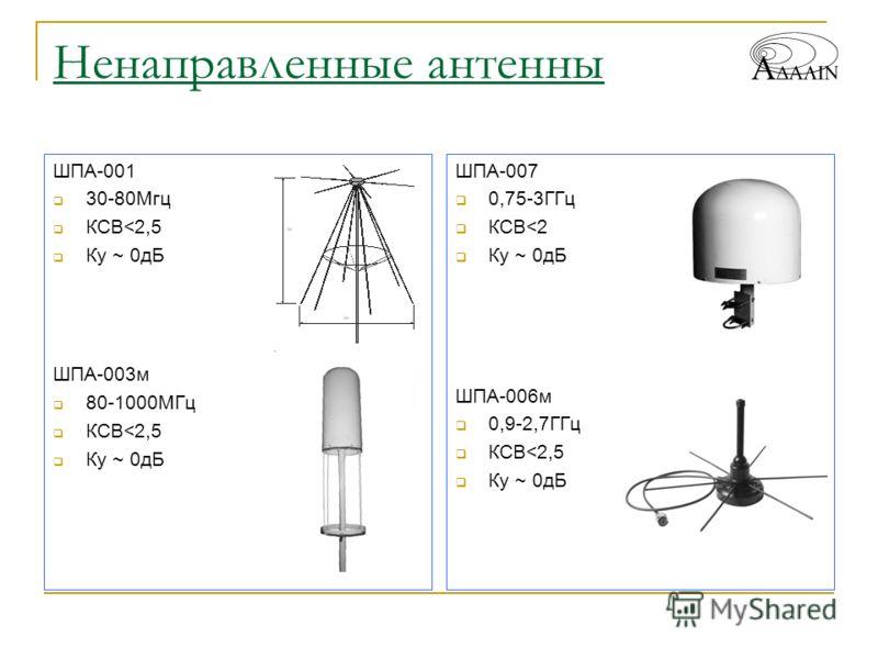 Ненаправленные антенны ШПА-001 30-80Мгц КСВ