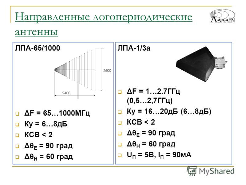 Направленные логопериодические антенны ЛПА-1/3а ΔF = 1…2.7ГГц (0,5…2,7ГГц) Ку = 16…20дБ (6…8дБ) КСВ < 2 Δθ E = 90 град Δθ H = 60 град U П = 5В, I П = 90мА ЛПА-65/1000 ΔF = 65…1000МГц Ку = 6…8дБ КСВ < 2 Δθ E = 90 град Δθ H = 60 град