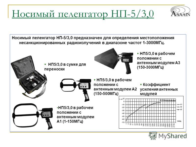 Носимый пеленгатор НП-5/3,0 Носимый пеленгатор НП-5/3,0 предназначен для определения местоположения несанкционированных радиоизлучений в диапазоне частот 1-3000МГц. НП5/3,0 в рабочем положении с антенным модулем А1 (1-150МГц) НП5/3,0 в рабочем положе