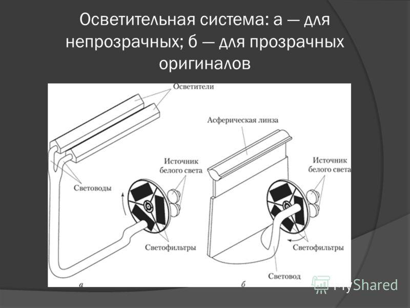 Осветительная система: а для непрозрачных; б для прозрачных оригиналов