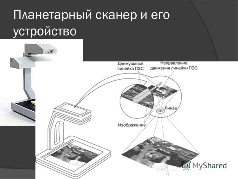 Планетарный сканер и его устройство