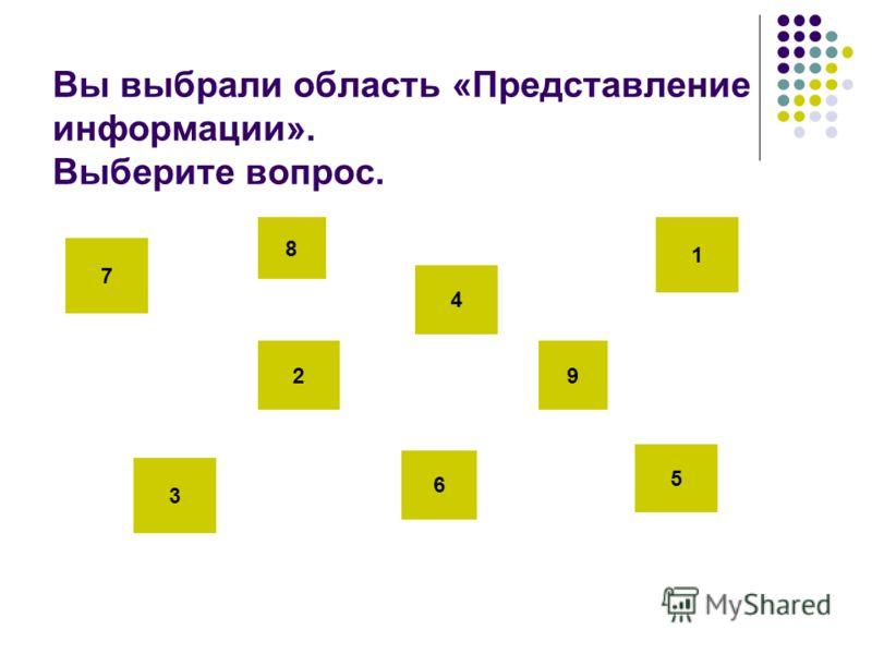 В учебнике математики одновременно хранится информация следующих видов: А) графическая, звуковая, числовая B) числовая, текстовая, графическая C) текстовая, звуковая, графическая D) числовая, звуковая, тектсовая