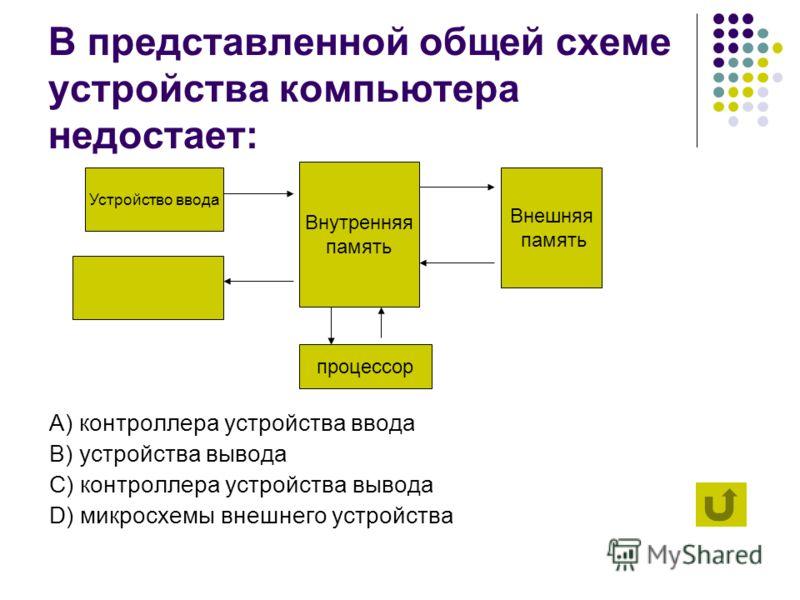 Содержимое ячейки памяти процессора называют: А) адресным пространством B) машинным словом C) разрядностью D) регистрами