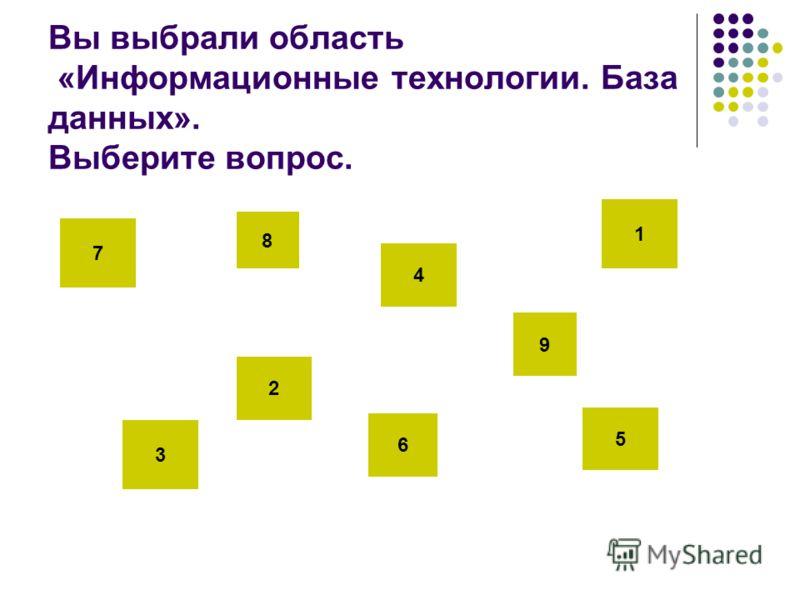 Дана электронная таблица: в режиме отображения значений в ячейках А2 и В2 появится: Формулу необходимо внести в ячейку (ячейки) А) А1 и А2 B) В2 C) С2 D) С1 и С2 А ВС 12,501025 2Цена единицы товара Количеств о товара Общая стоимость