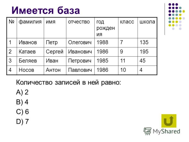 После проведения сортировки по возрастанию по полю «Класс» «Иванов» будет занимать А) 3; B) 4; С) 6; 4)0 фамилияимяотчествогод рожден ия классшкола 1ИвановПетрОлегович19887135 2КатаевСергейИванович19869195 3БеляевИванПетрович19851145 4НосовАнтонПавло