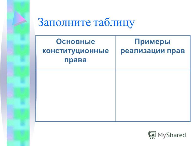 Заполните таблицу Основные конституционные права Примеры реализации прав