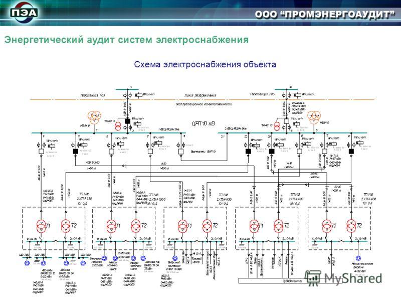 Схема электроснабжения объекта Энергетический аудит систем электроснабжения