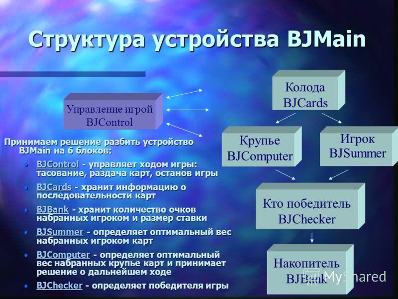 Специализированный терминал BJTerminal Создаём модель терминала на ЯВУ Исходный текст модели терминала на Delphi Внешний вид терминала кнопочная панелькнопочная панель дисплейдисплей Внешний вид терминала кнопочная панелькнопочная панель дисплейдиспл
