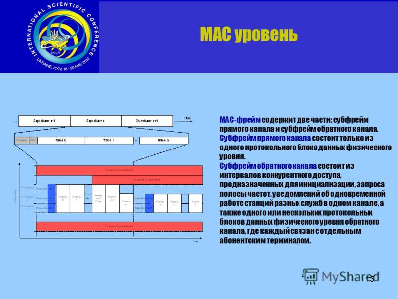 13 МАС уровень МАС-фрейм содержит две части: субфрейм прямого канала и субфрейм обратного канала. Субфрейм прямого канала состоит только из одного протокольного блока данных физического уровня. Субфрейм обратного канала состоит из интервалов конкурен