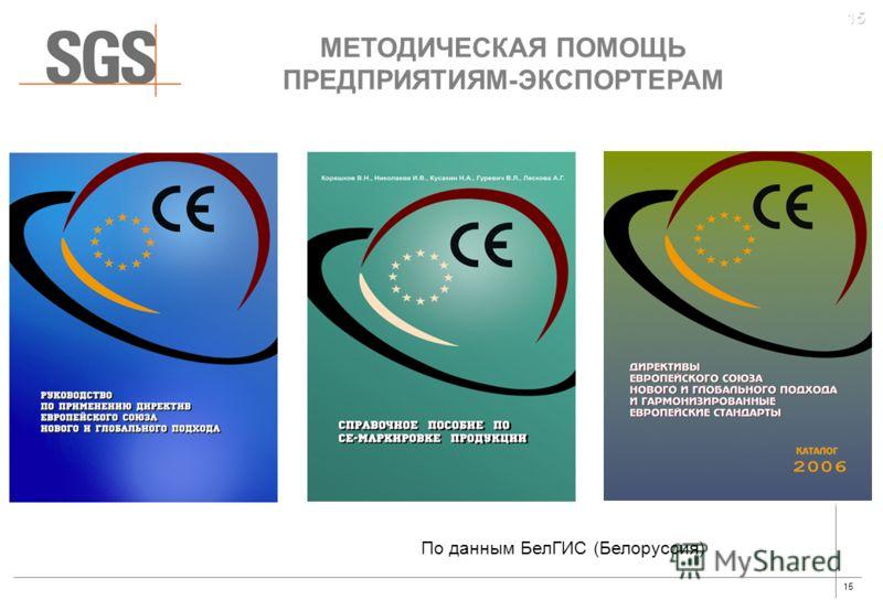 15 15 МЕТОДИЧЕСКАЯ ПОМОЩЬ ПРЕДПРИЯТИЯМ-ЭКСПОРТЕРАМ По данным БелГИС (Белоруссия)