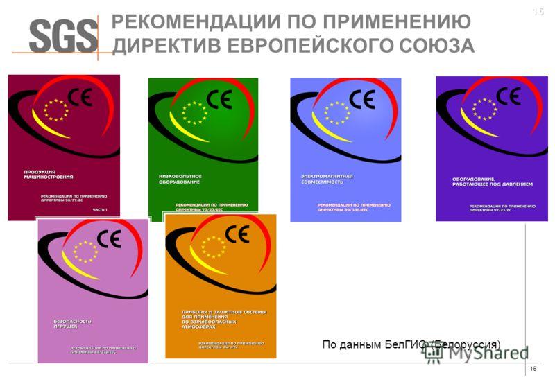 16 16 РЕКОМЕНДАЦИИ ПО ПРИМЕНЕНИЮ ДИРЕКТИВ ЕВРОПЕЙСКОГО СОЮЗА По данным БелГИС (Белоруссия)