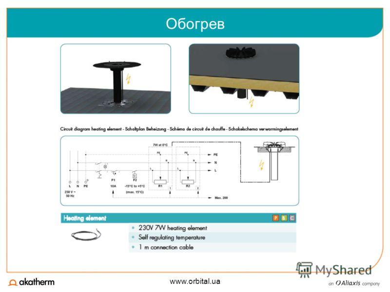www.orbital.ua Обогрев