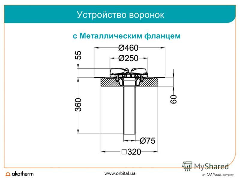 www.orbital.ua Устройство воронок c Металлическим фланцем