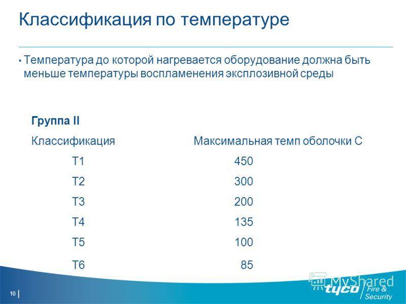 10 Классификация по температуре Температура до которой нагревается оборудование должна быть меньше температуры воспламенения эксплозивной среды Группа II КлассификацияМаксимальная темп оболочки C T1450 T2300 T3200 T4135 T5100 T6 85