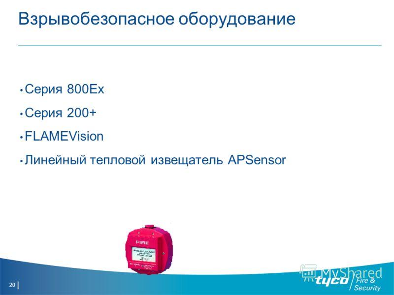 20 Взрывобезопасное оборудование Серия 800Ех Серия 200+ FLAMEVision Линейный тепловой извещатель APSensor