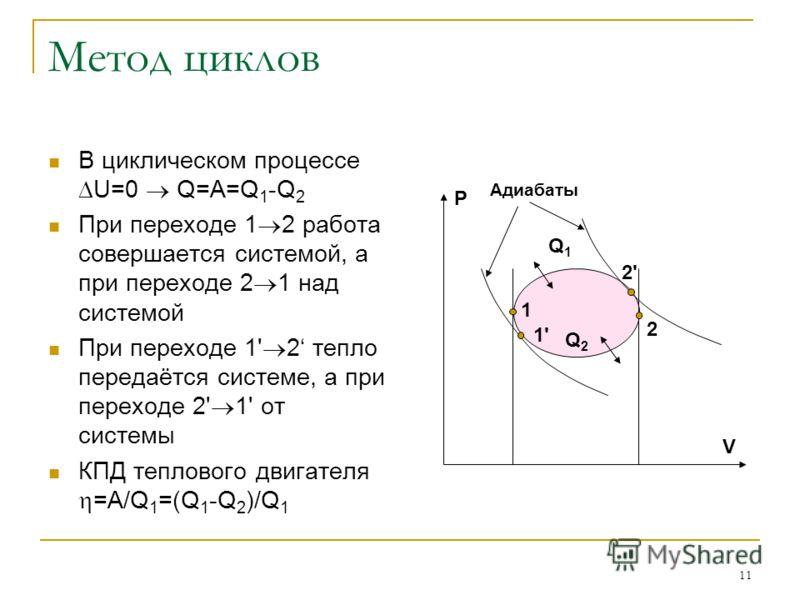 11 Метод циклов В циклическом процессе U=0 Q=A=Q 1 -Q 2 При переходе 1 2 работа совершается системой, а при переходе 2 1 над системой При переходе 1' 2 тепло передаётся системе, а при переходе 2' 1' от системы КПД теплового двигателя =A/Q 1 =(Q 1 -Q