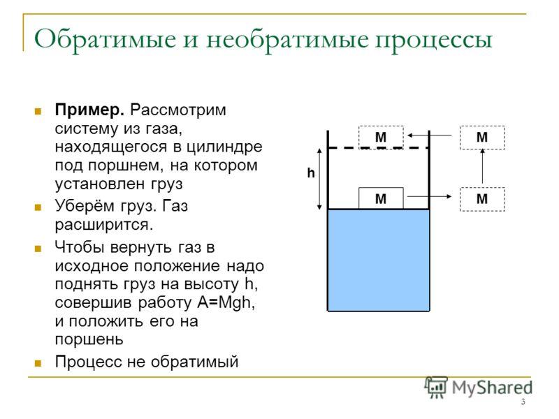 3 Обратимые и необратимые процессы Пример. Рассмотрим систему из газа, находящегося в цилиндре под поршнем, на котором установлен груз Уберём груз. Газ расширится. Чтобы вернуть газ в исходное положение надо поднять груз на высоту h, совершив работу