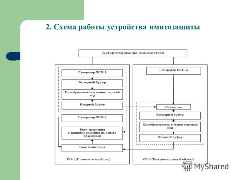 2. Схема работы устройства имитозащиты