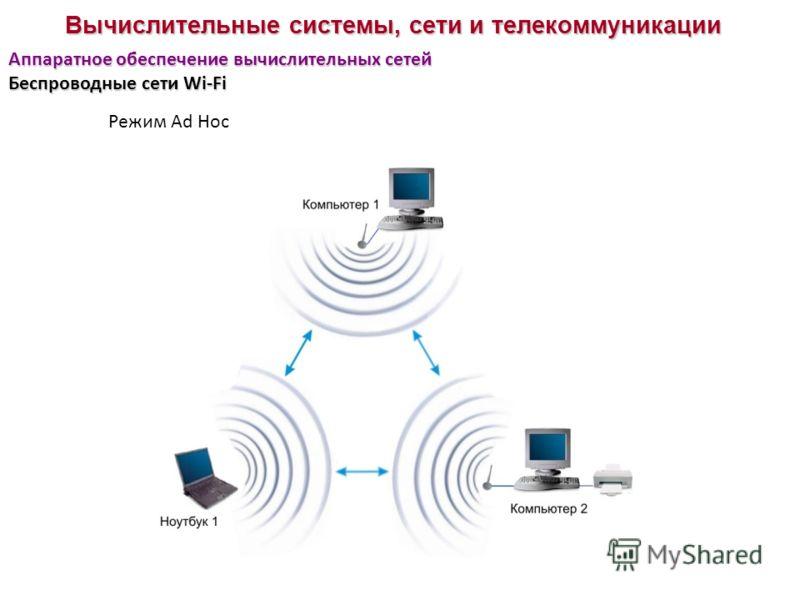Вычислительные системы, сети и телекоммуникации Аппаратное обеспечение вычислительных сетей Беспроводные сети Wi-Fi Режим Ad Hoc
