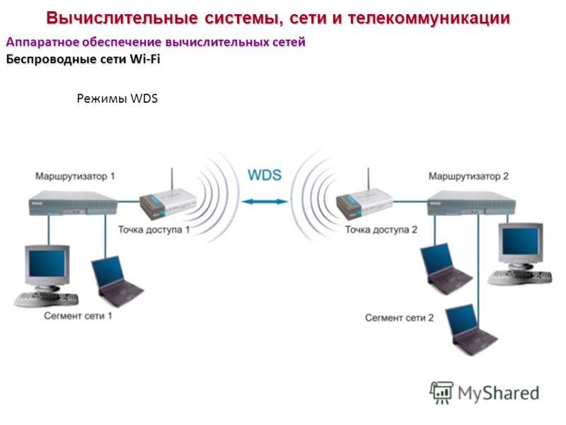 Вычислительные системы, сети и телекоммуникации Аппаратное обеспечение вычислительных сетей Беспроводные сети Wi-Fi Режимы WDS