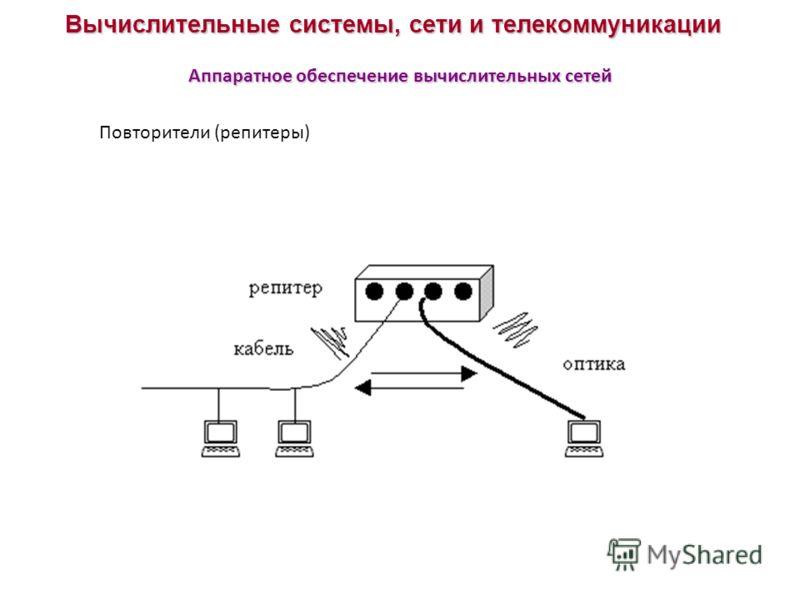 Вычислительные системы, сети и телекоммуникации Аппаратное обеспечение вычислительных сетей Повторители (репитеры)