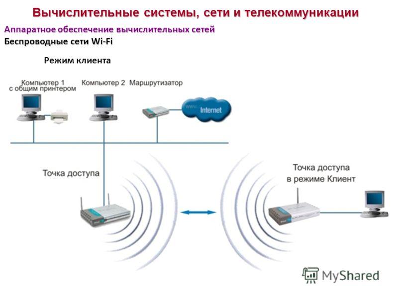 Вычислительные системы, сети и телекоммуникации Аппаратное обеспечение вычислительных сетей Беспроводные сети Wi-Fi Режим клиента