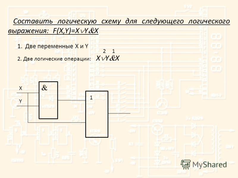 Составить логическую схему для следующего логического выражения: F(X,Y)=X Y X 1. Две переменные X и Y 2. Две логические операции: X Y X 12 X Y 1