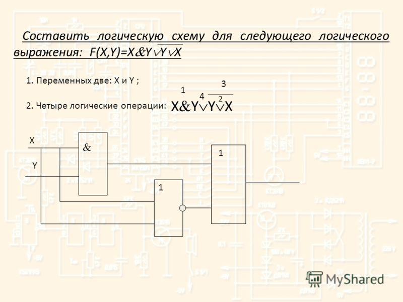 Составить логическую схему для следующего логического выражения: F(X,Y)=X Y Y X 1. Переменных две: X и Y ; 2. Четыре логические операции: X Y Y X 1 2 3 4 X Y 1 1