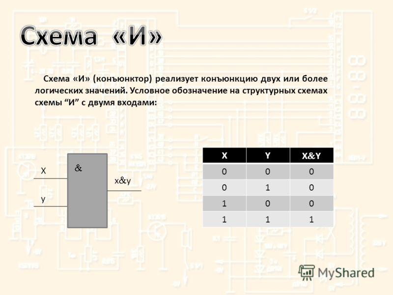 Схема «И» (конъюнктор) реализует конъюнкцию двух или более логических значений. Условное обозначение на структурных схемах схемы И с двумя входами: X y x y XY X Y 000 010 100 111