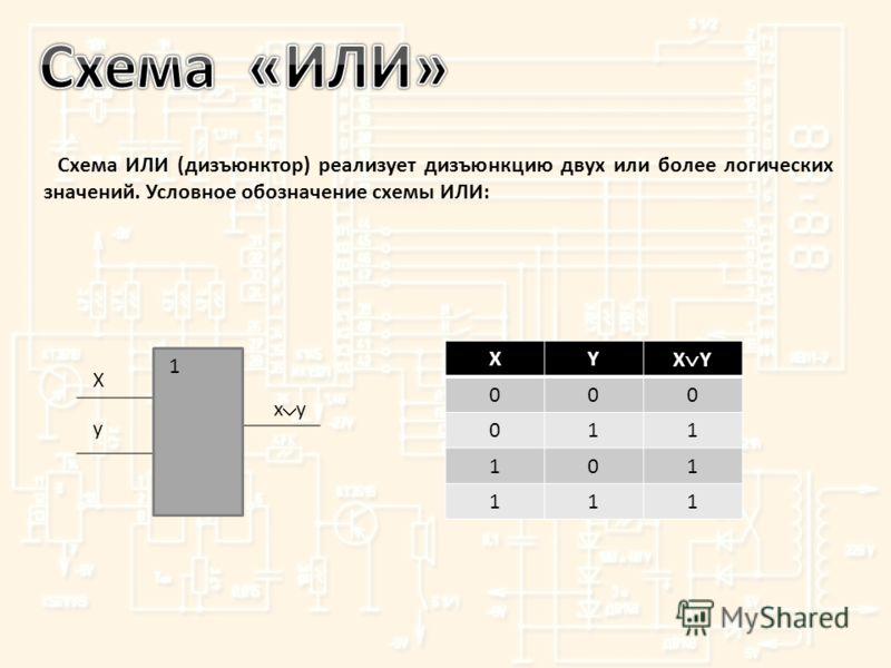 Схема ИЛИ (дизъюнктор) реализует дизъюнкцию двух или более логических значений. Условное обозначение схемы ИЛИ: X y x y XY X Y 000 011 101 111 1