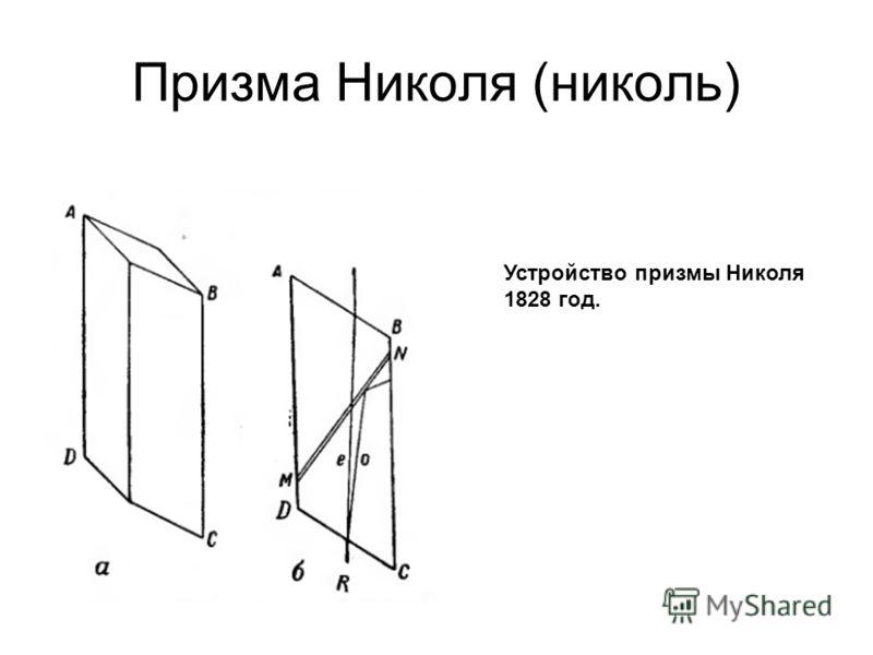 Призма Николя (николь) Устройство призмы Николя 1828 год.