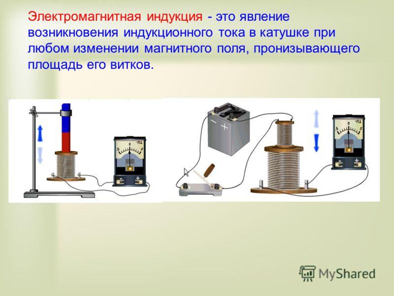Электромагнитная индукция - это явление возникновения индукционного тока в катушке при любом изменении магнитного поля, пронизывающего площадь его витков.