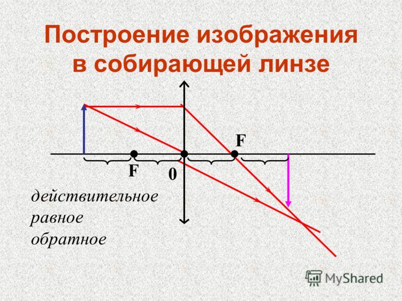 Построение изображения в собирающей линзе действительное равное обратное F F 0