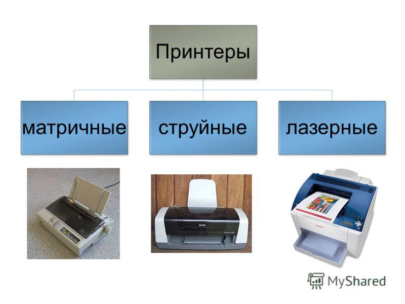 Принтеры матричныеструйныелазерные