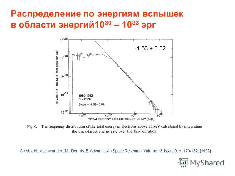Распределение по энергиям вспышек в области энергий10 30 – 10 33 эрг Crosby, N.; Aschwanden, M.; Dennis, B. Advances in Space Research, Volume 13, Issue 9, p. 179-182, (1993) -1.53 ± 0.02